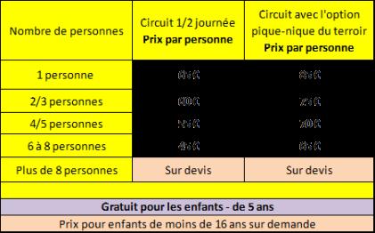 tableau prix fr